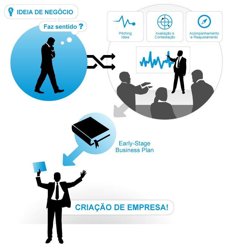 Ideia-de-negocio_1