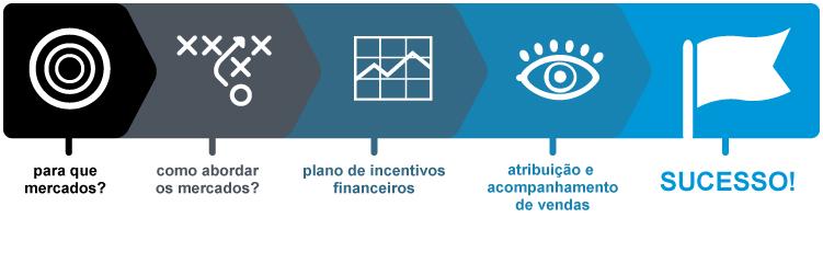 incentivos-internacionalizacao